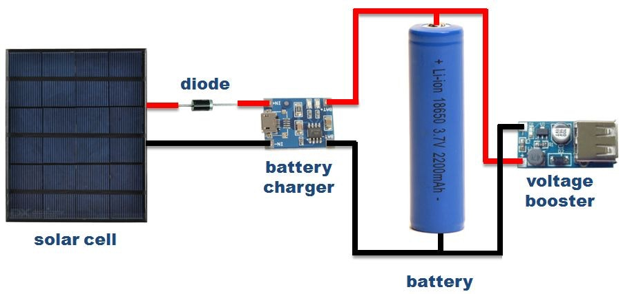 solar charged battery powered arduino uno arduino project hub