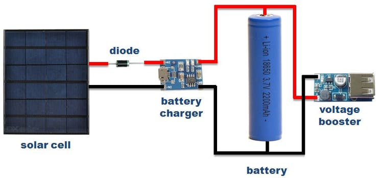 Solar Charged Battery Powered Arduino Uno - ster.io on car charger wiring diagram, inverter charger wiring diagram, marine battery charger wiring diagram, solar charger wiring diagram,
