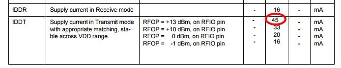 RFM69W TX at 13dBm (±45mA)  + MCU running (±10mA) = 55mA