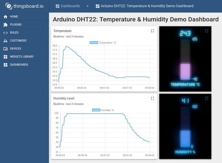 Temperature Dashboard Using Arduino UNO, ESP8266 And MQTT - Hackster io