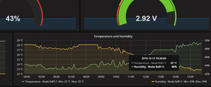 Temp  And Humidity Sensor With A CR2032 For Over 1 Year! - Arduino