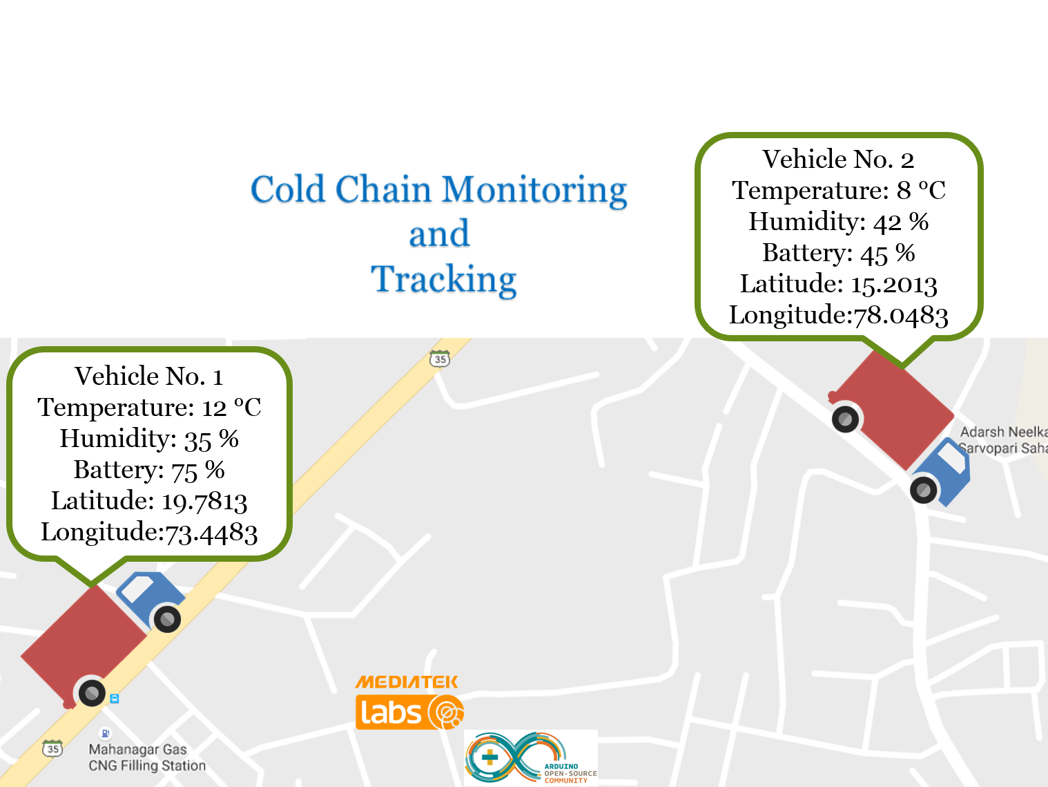Cold Transport Chain Monitoring and Tracking