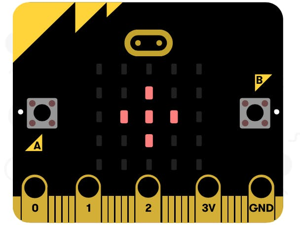 Weather on micro:bit