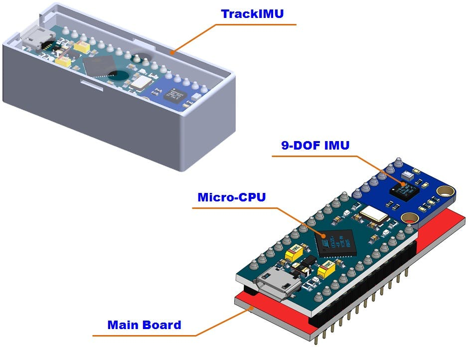 TrackIMU: Head Tracking For Video Games Using IMU - Hackster io