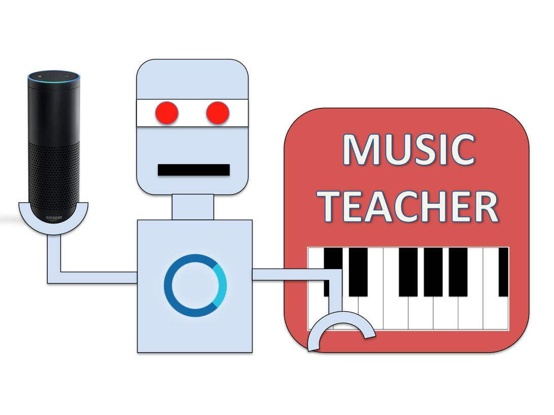 Creating a Piano Teacher Chatbot