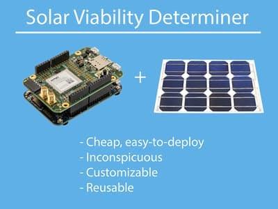 Solar Viability Tester