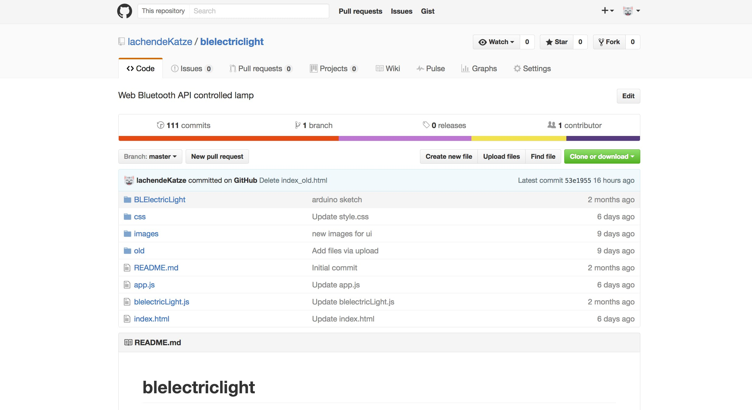 Not only do you document your project and code, but by making it a Github page, you also serve it up!