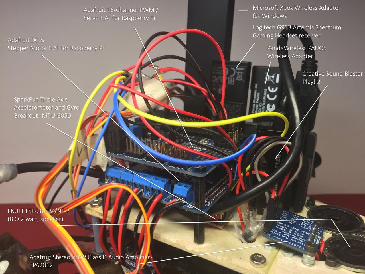 Multicontrollable Robot Car - Hackster io