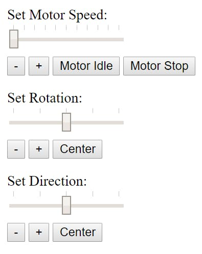 Html Control Interface