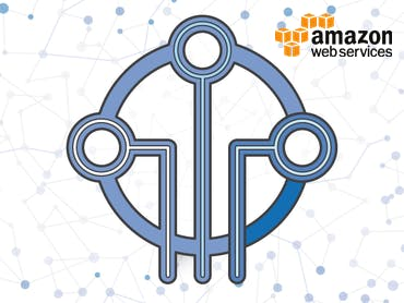 Getting Started With AWS IOT