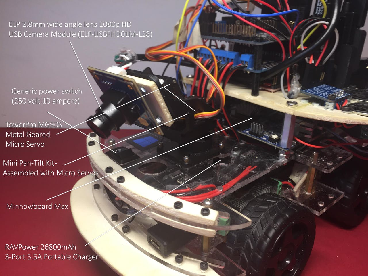 Multicontrollable Robot Car - Hackster io