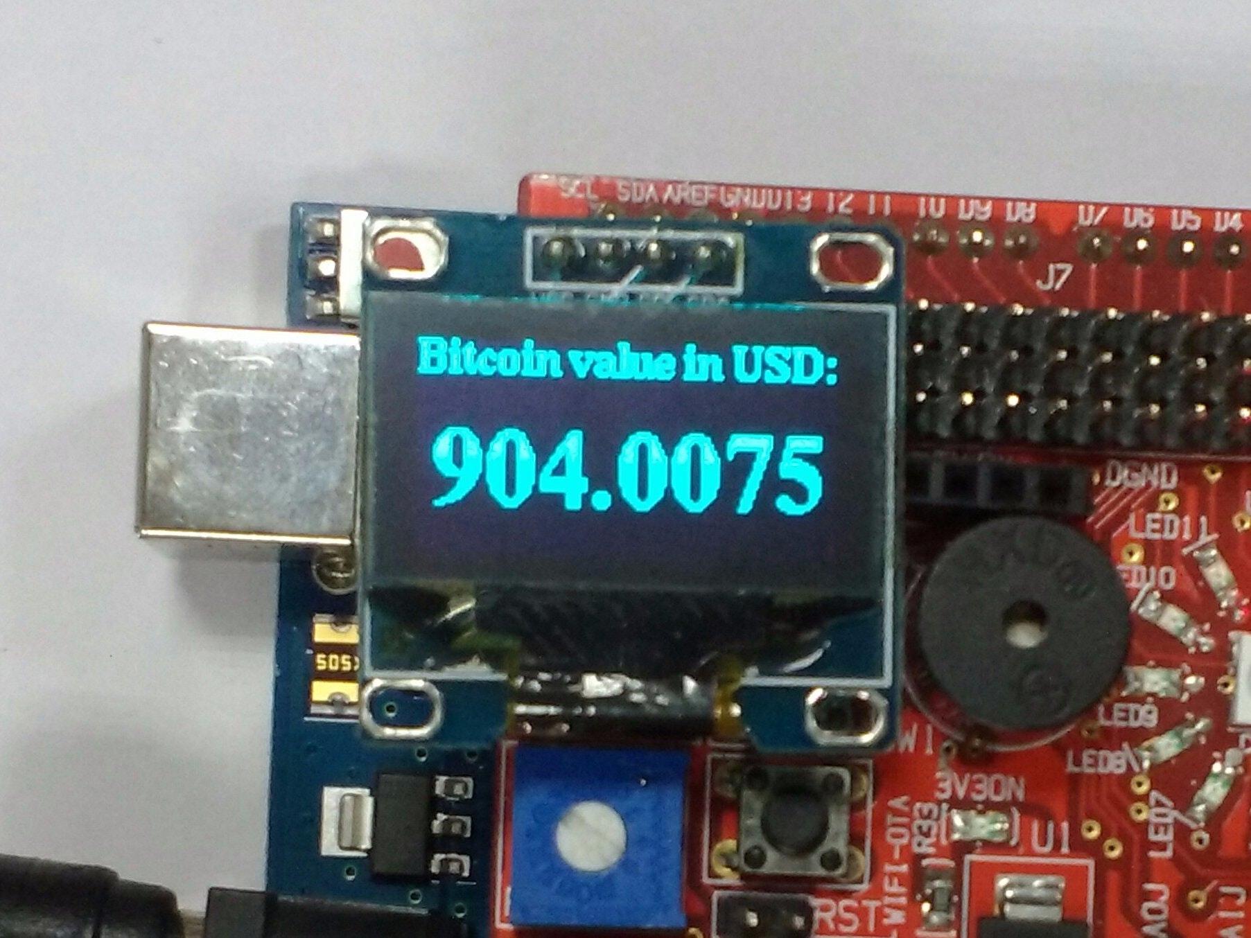 bitcoin cirtcuit