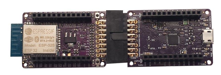 ESP32S with USBUART