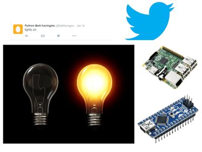 Twitter Smart Home