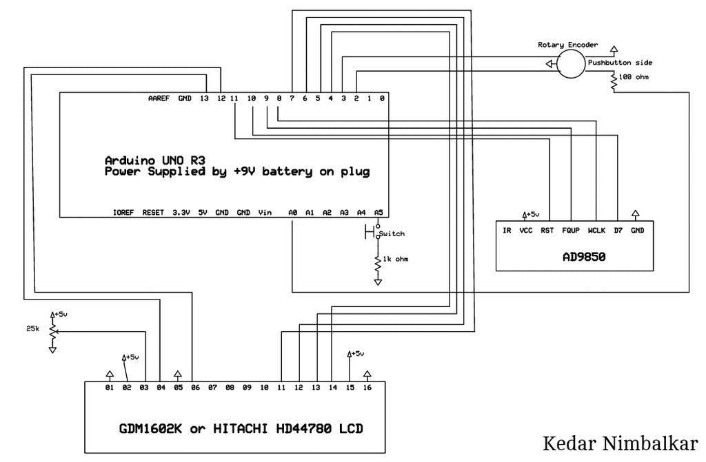 30mhz dds signal generator on arduino