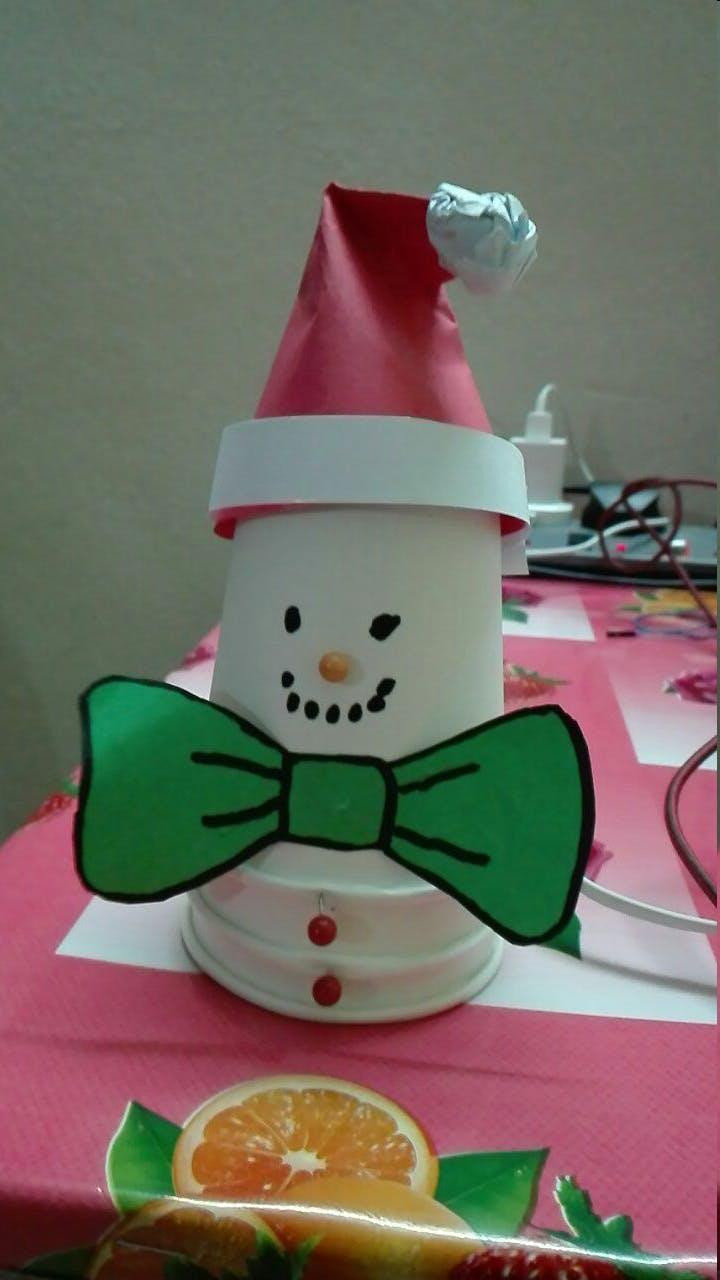 Snowman replica