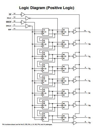 74HC595 - Shift Register Diagram