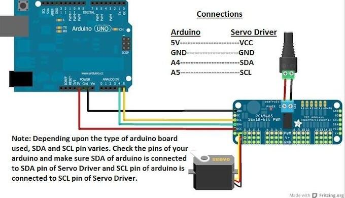 Servo motor using arduino pca chanel module