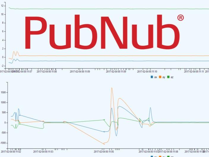 PubNub & Edison - Living In Your Own Public IoTaho!