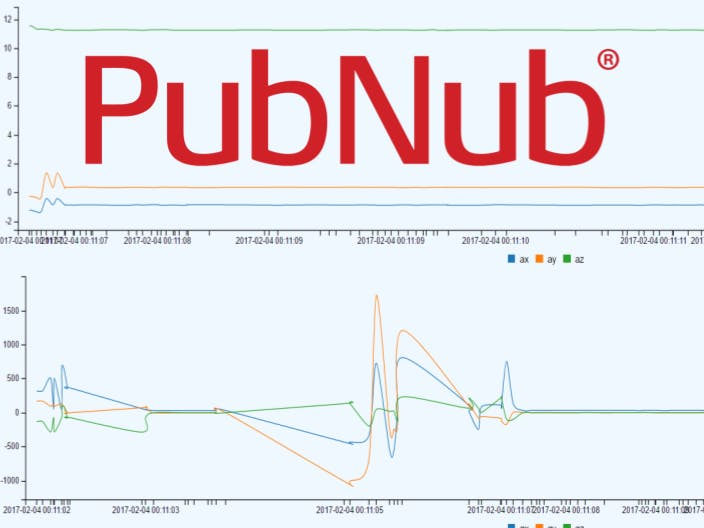 PubNub & Edison - Living In Your Own Public IoTaho! - Arduino