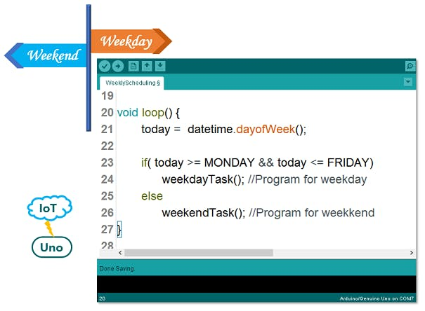 Weekly Scheduling with Arduino UNO