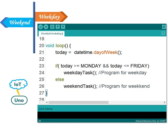 weekly scheduling with arduino uno hackster io