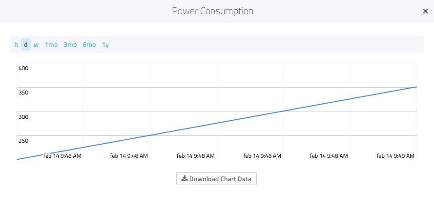 House's Monitoring Consumption With Arduino UNO - Arduino Project Hub