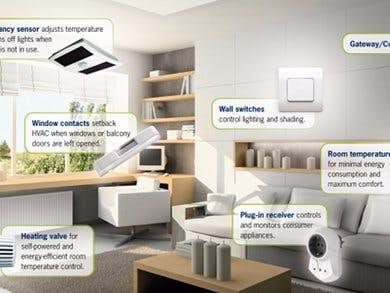 Smart home power harvesting