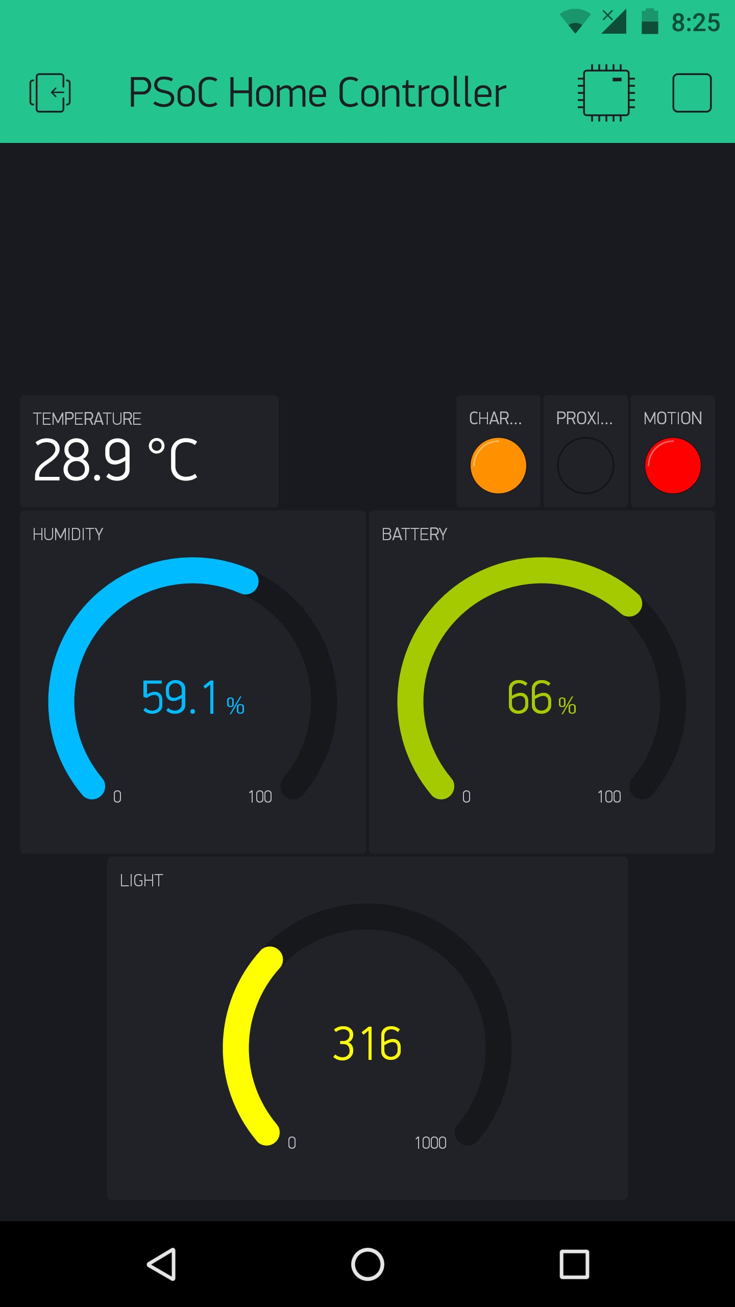 Sample using Gauge widget for light