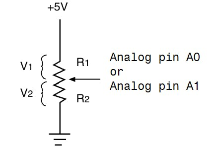 Connection of the frequency control pins.