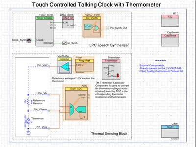 Touch Controlled Talking Clock for PSoC Analog Coprocessor