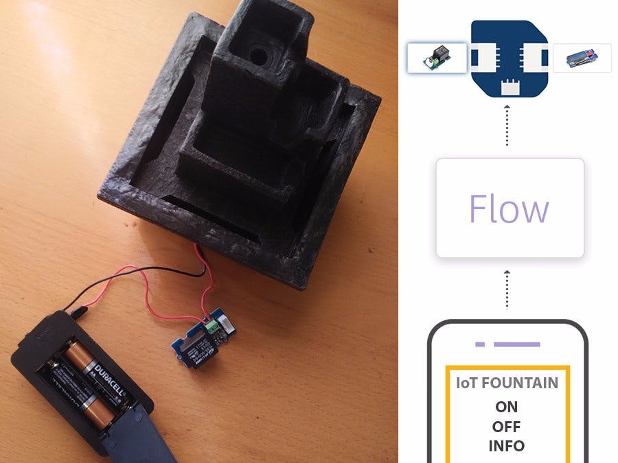 IoT Fountain
