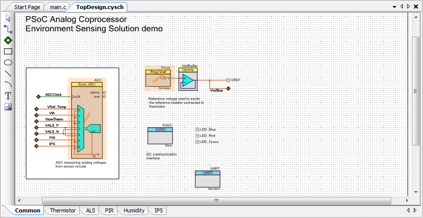 Environment sensing schematic t7uocnxmu0