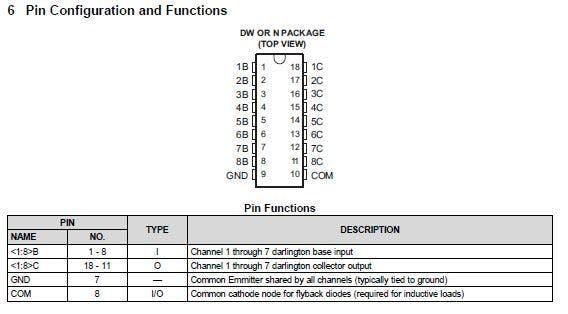 ULN2803 - Pin functions
