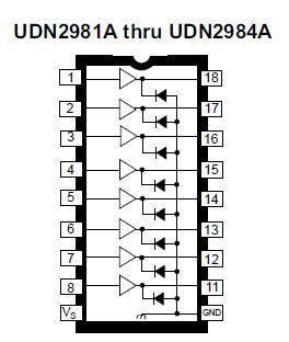 UDN2981 - Pins configuration