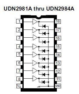 UDN2981 - Pins configuration