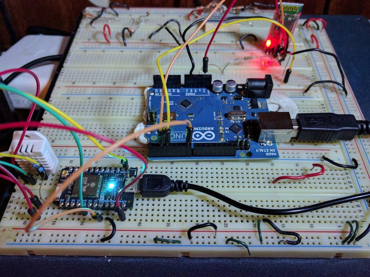 System Testing IoT