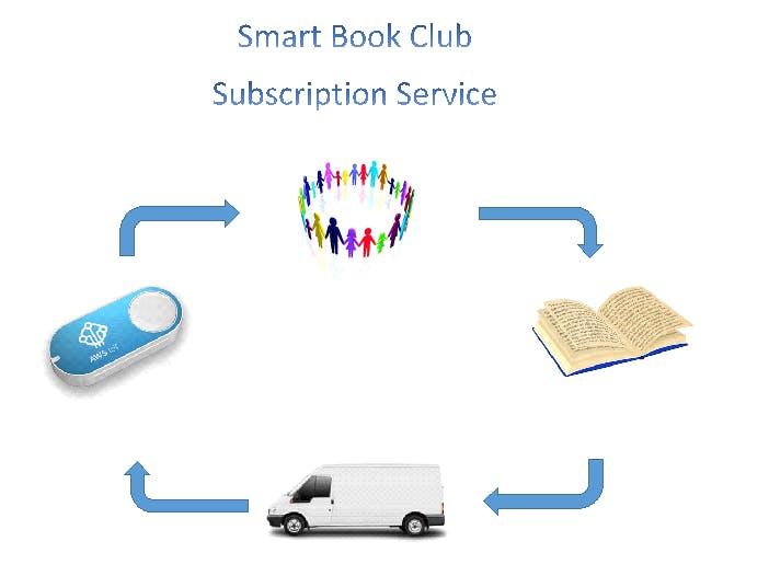 Book Club Service Using Amazon DRS