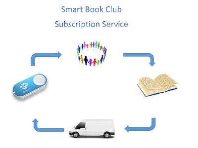 Book Club Service Using Amazon DRS