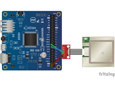 EM506 GPS Module With PHPoC Blue