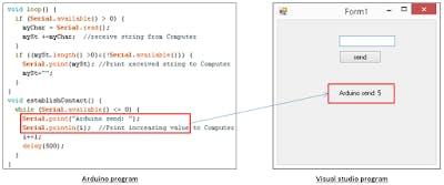 Arduino - Serial Communication Visual Studio - Arduino Project Hub