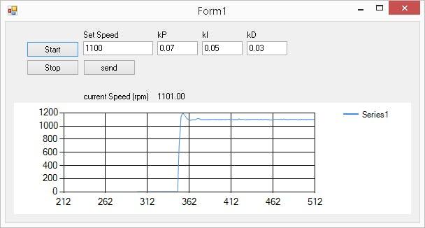 Arduino - Motor PID Speed Control - Hackster io