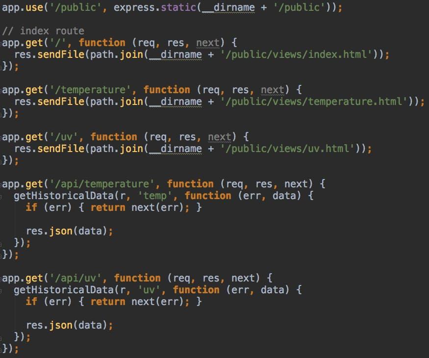 Chameleon Monitoring System - Hackster io