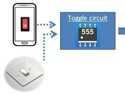Raspberry Pi Remote Light Switch (by Phone)