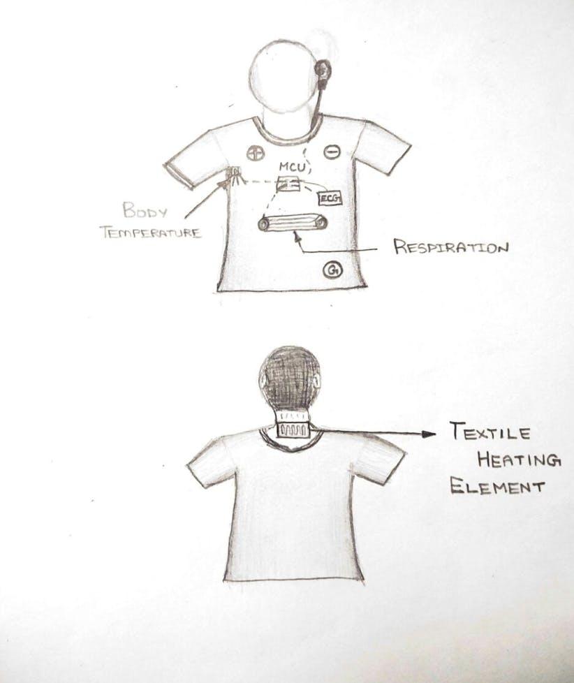 Current Prototype design