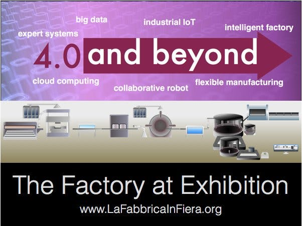 The Factory at Exhibition - 4.0 and beyond - [Part 1]