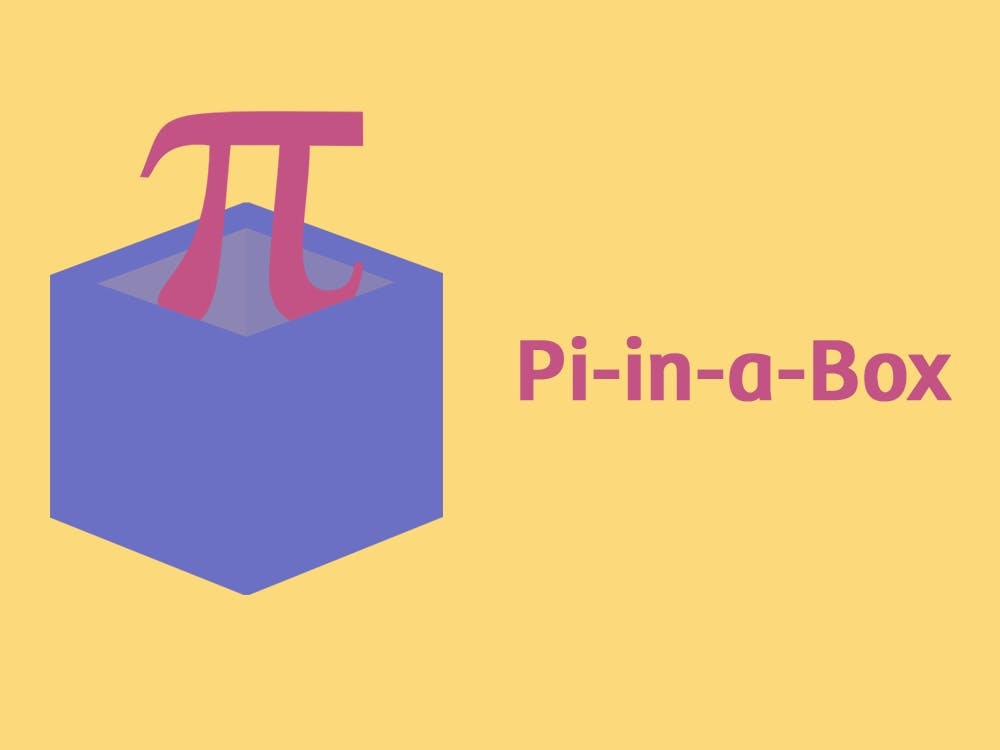 Pi-in-a-Box