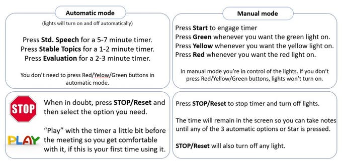 Toastmasters Timer - Arduino Project Hub