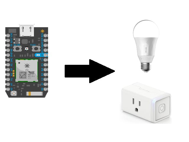 Direct Photon to TP-Link Device Control