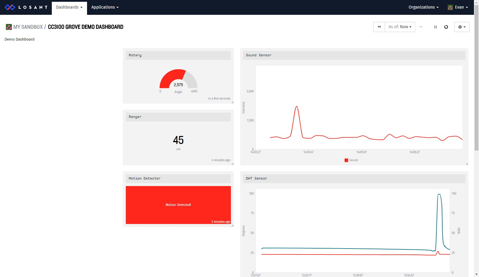 Losant IoT Platform MSP432 LaunchPad Grove Demo Dashboard
